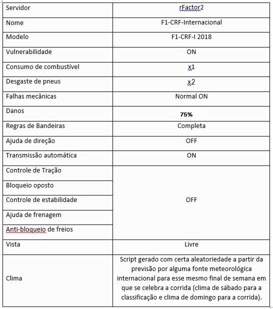 Reglamento 2019 (Espanhol) Servid11