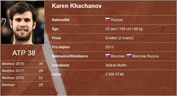 Karen Khachanov (Russe) Captur10