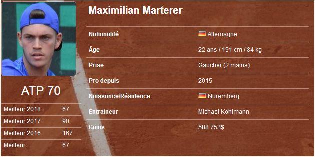 Maximilian Marterer Captur11