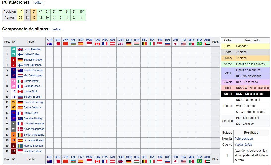 Concurso competición. Gran Premio de Australia de Fórmula 1 Captur13