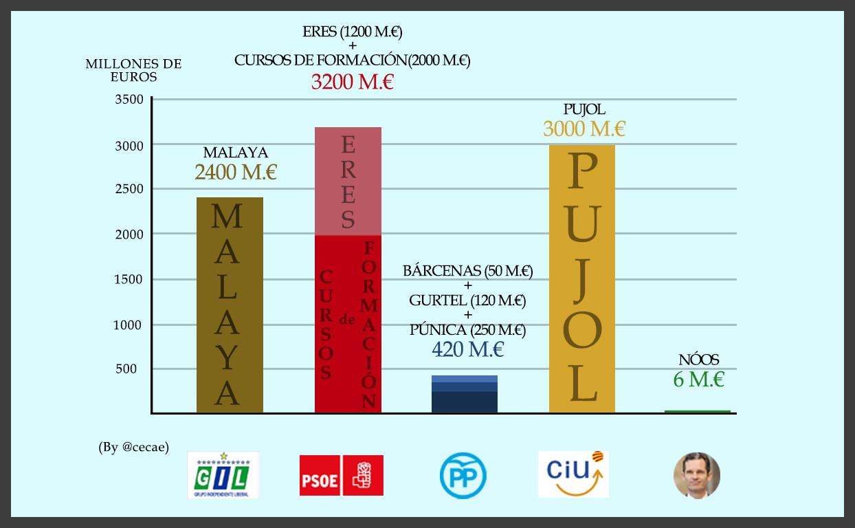 ¿Presos políticos en España? - Página 2 Tabla-10
