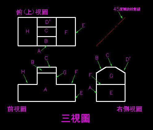 【發帖精華】[基礎觀念]-讀圖,識圖,三視圖 - 頁 15 0210
