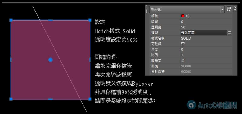 [已解決]有關填充線透明度顯示的問題 049410