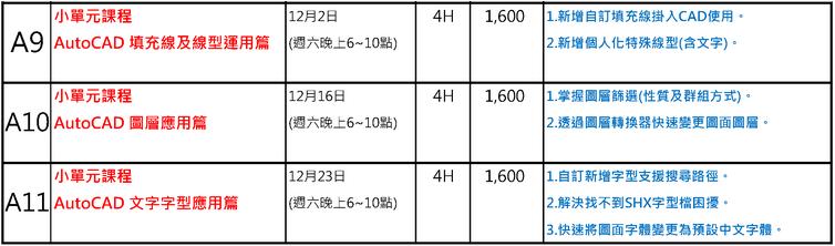 [小單元課程]AutoCAD 圖層應用篇(12/16) Aaaaay10