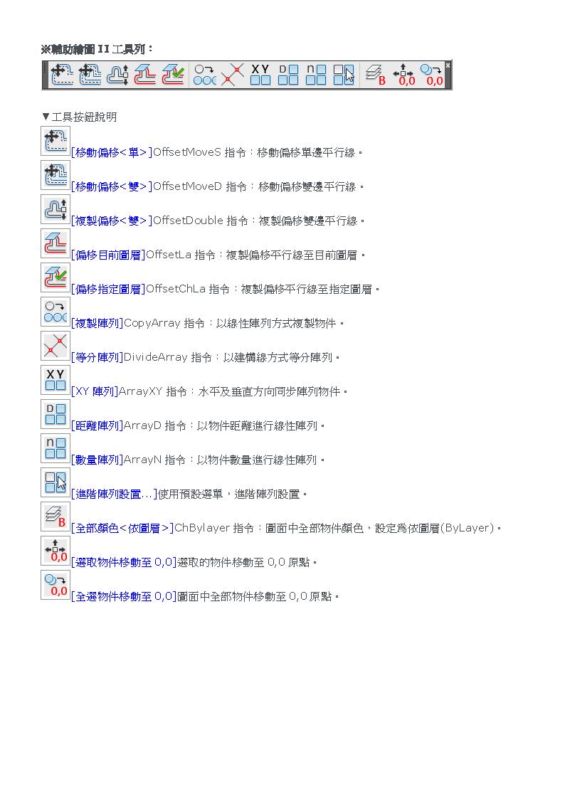 [下載]輔助繪圖工具說明.pdf Oauaou11