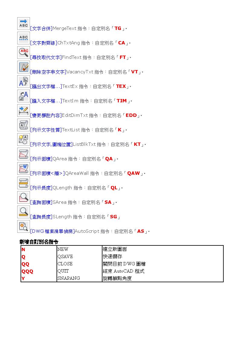 [下載]自訂別名(pgp)、快捷鍵說明.pdf Uuaiap12