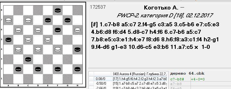 64-PWCP-II Второй личный чемпионат мира по проблемам в русские шашки 110