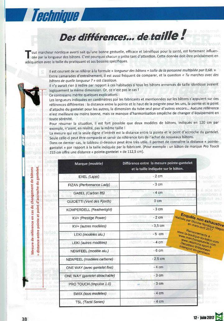 Longueur Utile des Bâtons 20023810