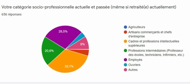 Résultat : Le Marcheur Nordique en 2020 Mn202010