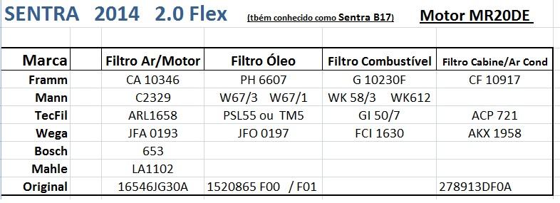 Óleos, Fluidos e Filtros Filtro10