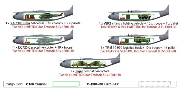 Nouvelle démonstration des capacités tactiques de l'A400M Commen10