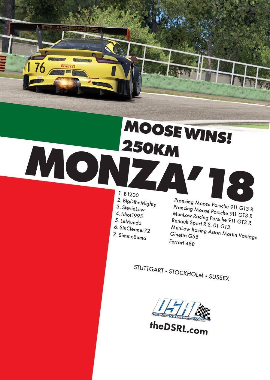 Standings & Round Classifications Monza911