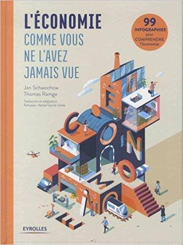 99 infographies pour comprendre l'économie Econom10