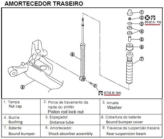 Torques & Torquímetro 14_tor10