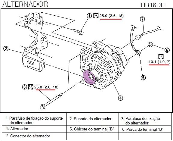 Torques & Torquímetro 25_x4t10