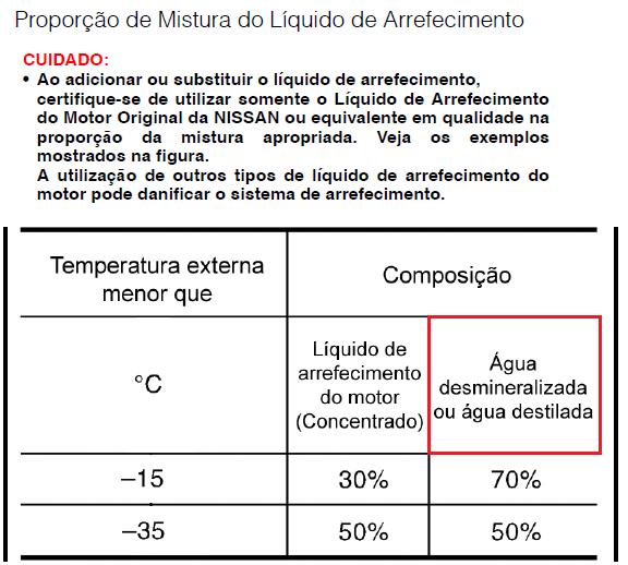 Troca de líquido de arrefecimento  Ma_pro10