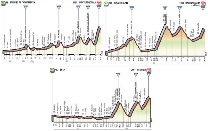 Giro d'Italia 2018 Alta_m10