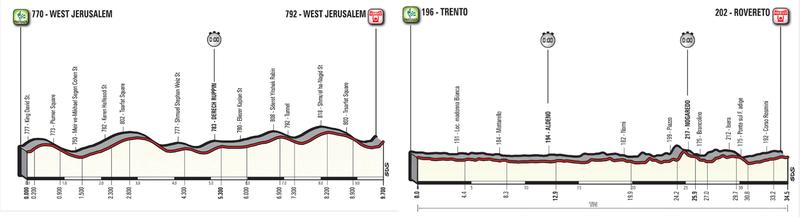 Giro d'Italia 2018 Contra10