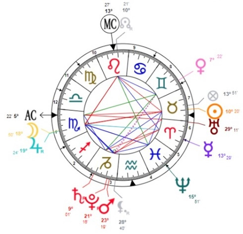 Pleine Lune du 30 Avril  Rs201810