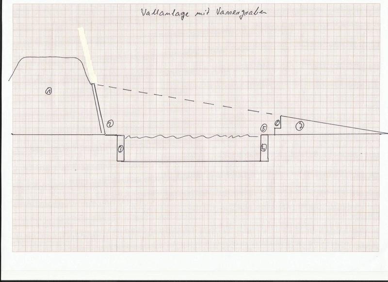 Die Preussen vor Wittenberg 1813 Baubericht Wallan10