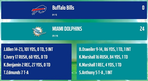 Bills @ Dolphins S9_w1310