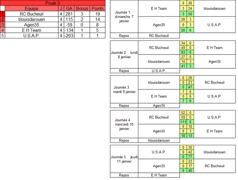 TOURNOI INTERNE 2 (Piliers) Calend14