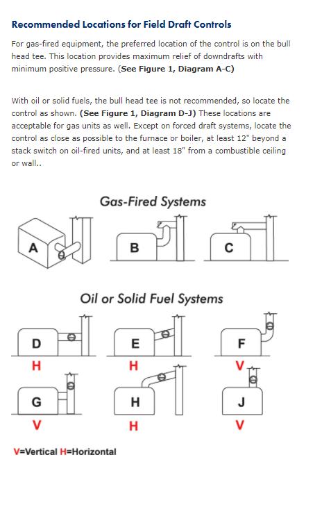 Le fonctionnement d'une cheminée, et sa tire Draft_12