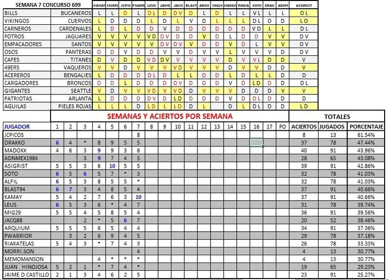 Protouch_699 - Página 2 Cpg_se12