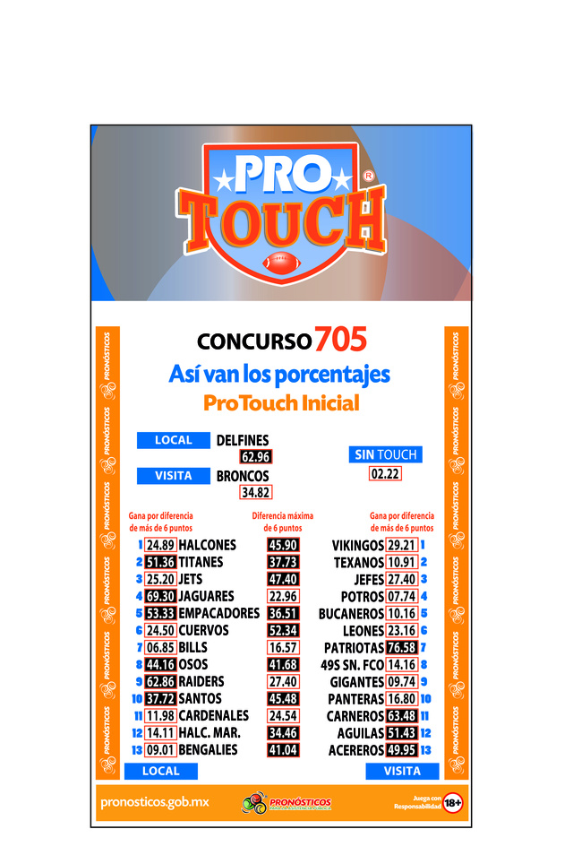 Protouch_705 Momios16