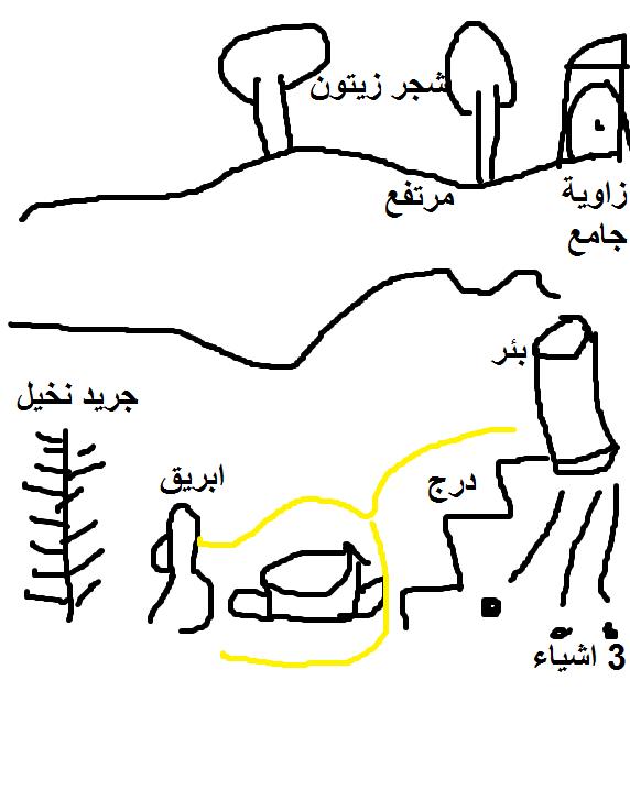الرجاء تفسير هذه الخريطة Uo_ouo10