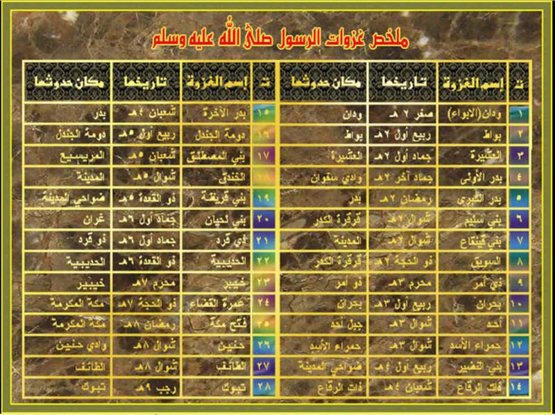 - برنامج غزوات الرسول الله صلى الله عليه وسلم  Ou_210