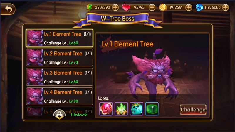 World Tree Brief Introduction Elemen10