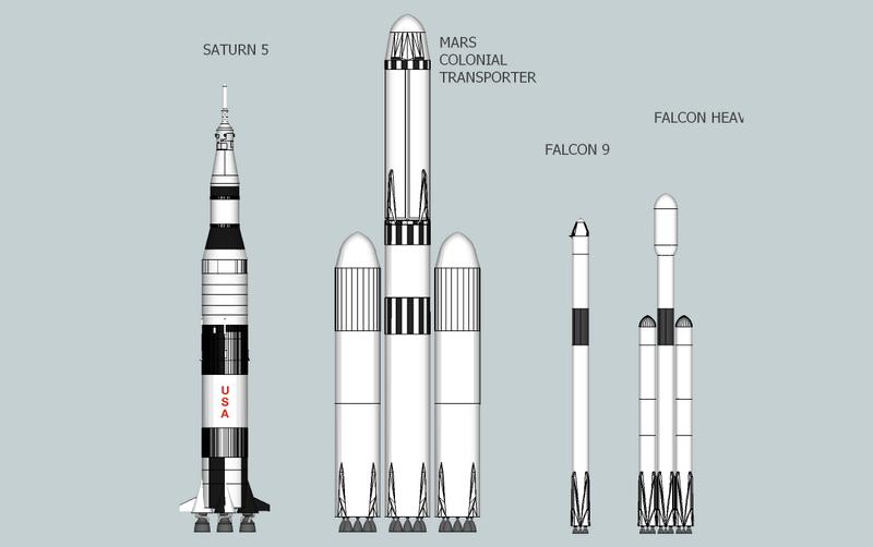 StarShip / SuperHeavy, ex BFR - Suivi du développement - Page 6 Mars-c10