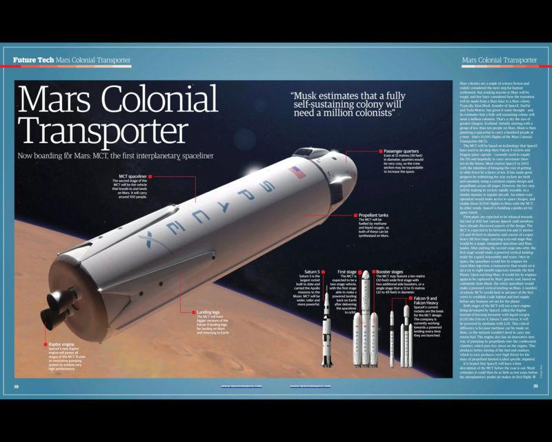 StarShip / SuperHeavy, ex BFR - Suivi du développement - Page 6 Mct10