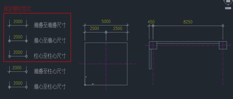 [討論] 標註線二側箭頭必須使用不同符號之快速設定方式 15247210