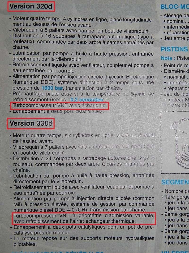 [ BMW E46 320d M47 an 2001 ] Couple n'est pas bon  32010