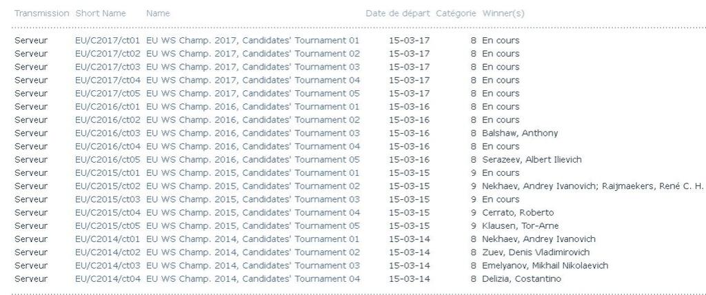 Finale du 69 ème championnat d'Europe Articu10