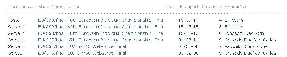 Finale du 69 ème championnat d'Europe Articu11