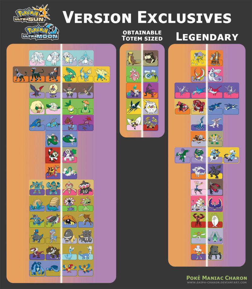 Gen 7 Infographics Usum_v10