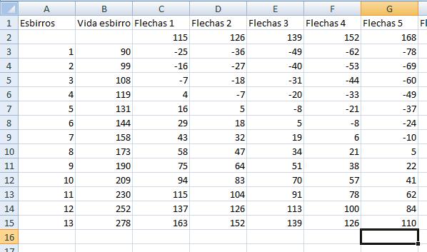 Estadísticas capitulo 1: Esbirros vs flechas vs descarga primera parte Captur19