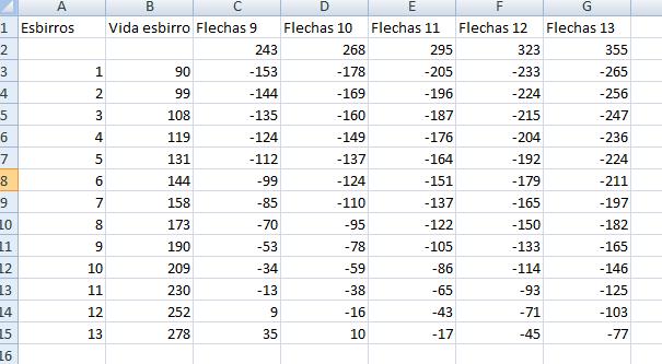 Estadísticas capitulo 1: Esbirros vs flechas vs descarga primera parte Captur21