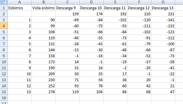 Estadísticas capitulo 1: Esbirros vs flechas vs descarga primera parte Captur23