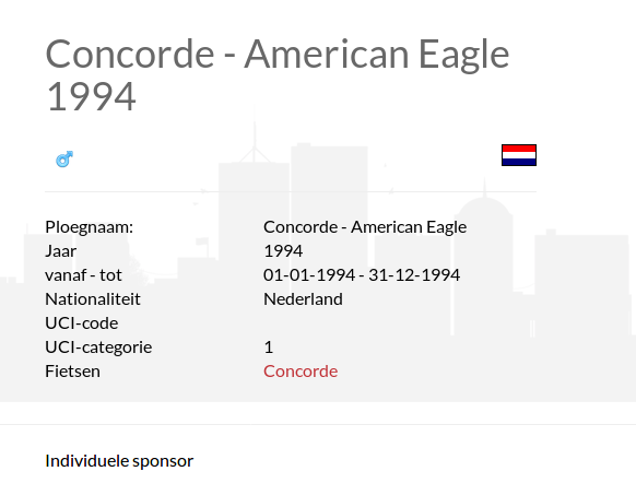 Concorde American Eagle , qui connait ? Captur10