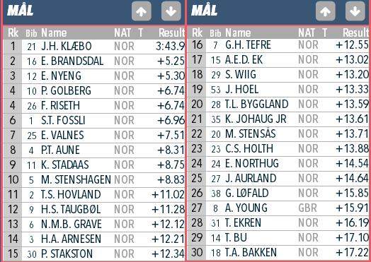 2018 NM Gåsbu 16