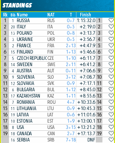 Junior Open European Championships Pokljuka/SLO 4511