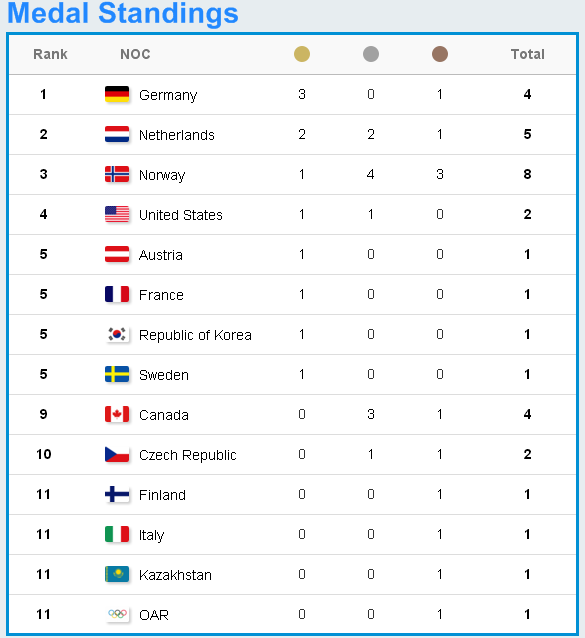 Олимпийский Ежедневник. _copy10