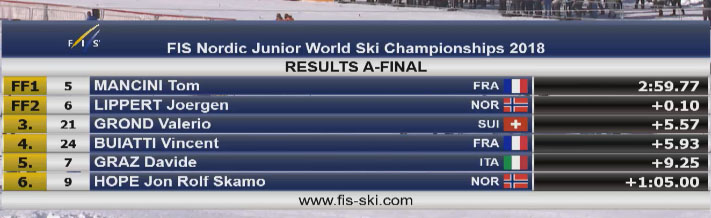 FIS Junior & U23 World Ski Championships - 2018 - Страница 4 Zeaa_c10