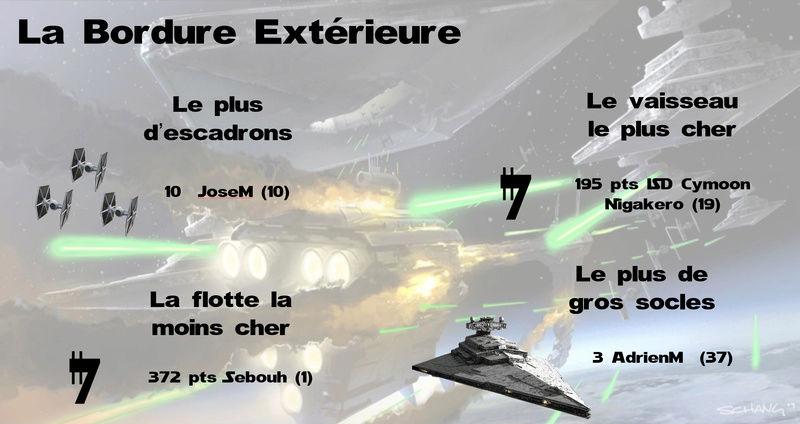 Infographie du Championnat de France 2018  Bordur10