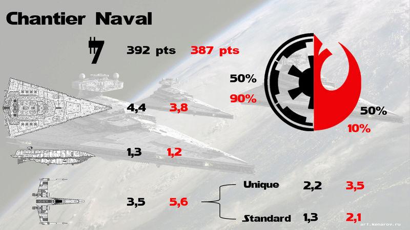 Infographie du Championnat de France 2018  Chanti10