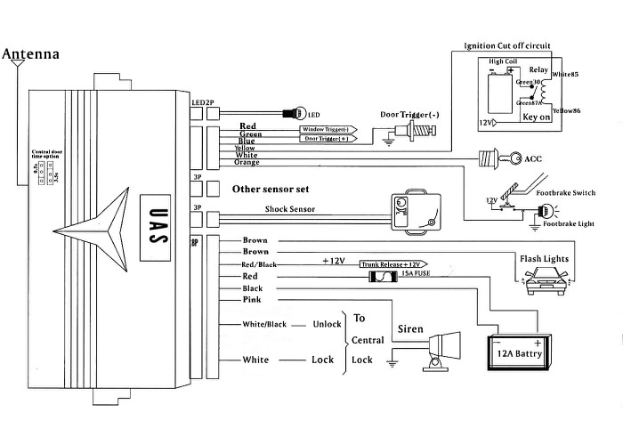 [ bmw e36 m3 ZVM an 1993 ] Aide installation alarme 15255510